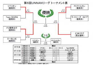 第6回トーナメント表(0921)