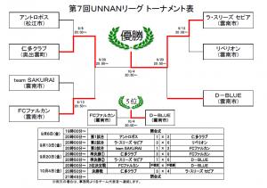 1004第7回UNNANリーグ トーナメント表