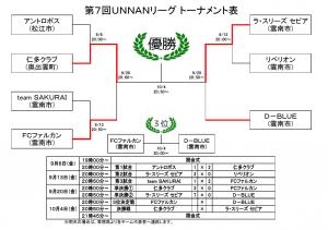 0927第7回UNNANリーグ トーナメント表