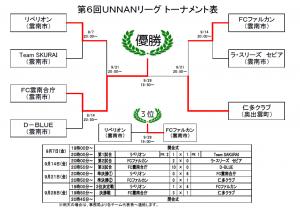 第6回トーナメント表(0928)